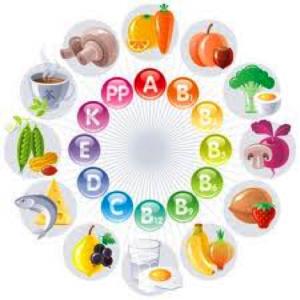 Яких вітамінів вам не вистачає?