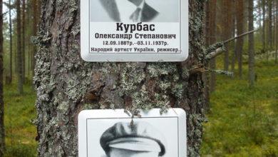 """Сандармох як """"цивілізаційний обрив"""" українців"""