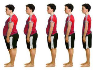 Телевізор у дитячій кімнаті може призвести до ожиріння та діабету в дитини - вчені