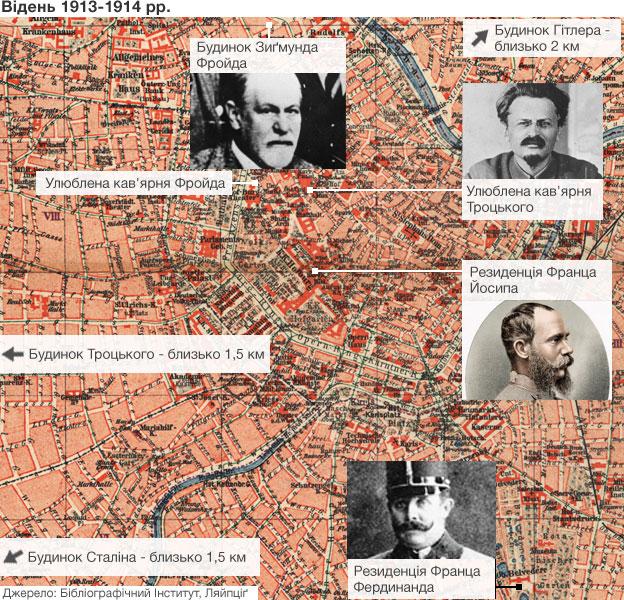 Коли Гітлер, Сталін, Троцький, Тіто і Фройд жили поряд?