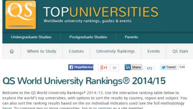 Photo of Шість українських університетів увійшли до світового рейтингу QS World University Rankings