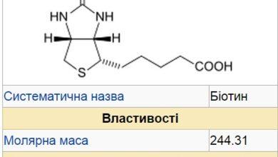 Photo of Біотин (вітамін Н)
