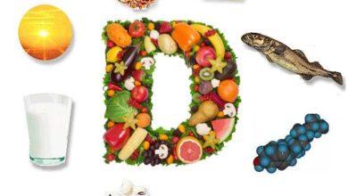 Photo of Дефіцит вітаміну D – підвищує ризик серцево-судинних захворювань