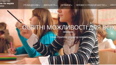 Photo of Особливості вивчення базових дисциплін  у загальноосвітніх навчальних закладах  у 2015/2016 навчальному році