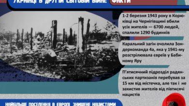 Photo of Корюківка: знищена і забута