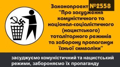 Photo of Верховна Рада прийняла зміни до закону про декомунізацію