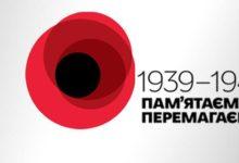 Photo of Сценарій до свята «День пам'яті та примирення»