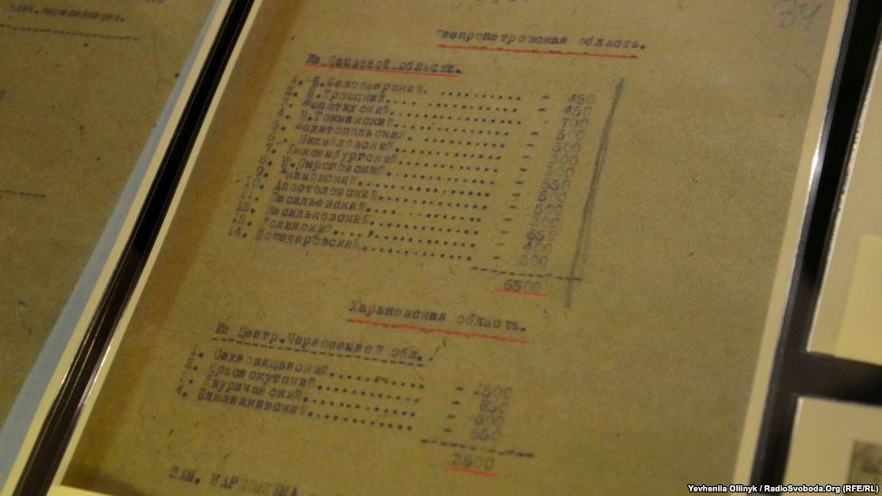 Запланована кількість переселенців до областей і районів України.