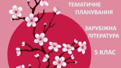 Photo of Титульні сторінки для календарного планування із зарубіжної літератури
