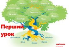 Photo of Перший урок «Є край, де найкращі у світі пісні і цвітом чарує калина, де сонечко вперше всміхнулось мені, – це дім мій – моя Україна!» + Презентація (5 клас)