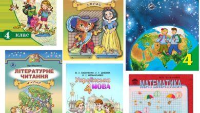 Календарно - тематичне планування 4 клас - Шкільне життя