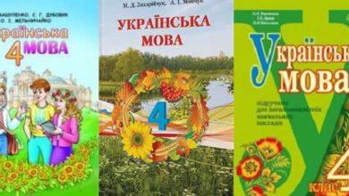 4 клас. Українська мова - Шкільне життя