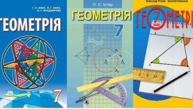Photo of Календарно-тематичне планування   з геометрії 7 клас