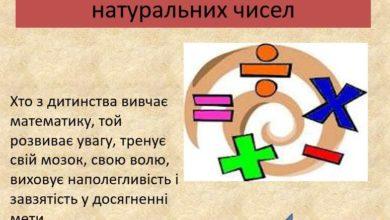 Photo of Тема: Множення і ділення натуральних чисел (5 клас. Математика.Нова програма) + Презентація