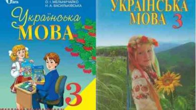 Photo of Поняття «орфограма» (3 клас. Українська мова)