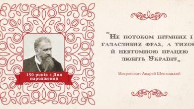 Photo of Тиждень митрополита Андрея Шептицького у Києві