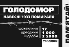 Photo of Сценарії до Дня пам'яті жертв Голодомору: «На вікні свіча догасала…»
