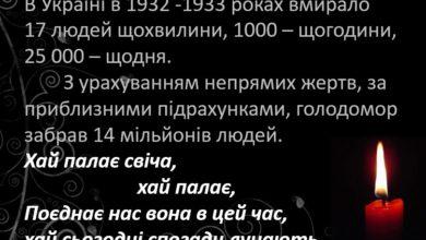 Photo of Президент доручив створити оргкомітет для проведення заходів до Дня пам'яті жертв голодомору