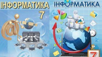 7 клас. Інформатика - Шкільне життя