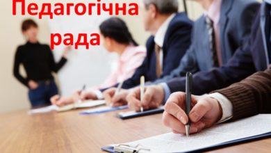 Photo of Робота вчителів початкових класів по створенню умов для повноцінного розвитку учнів на шляху до Нової української школи