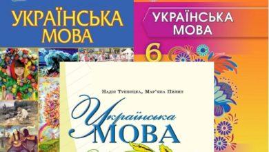 Photo of Незмінювані іменники (6 клас. Українська мова)