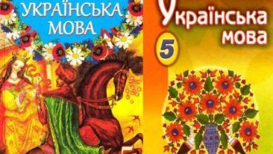 Photo of Основні історичні чергування голосних при словозміні та словотворенні, їх функції (5 клас. Українська мова)