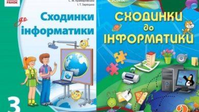 Photo of Пошук зображень, текстів, відео, карт в Інтернеті для навчальних предметів (3 клас. Інформатика)