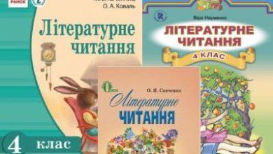 4 клас. Літературне читання - Шкільне життя
