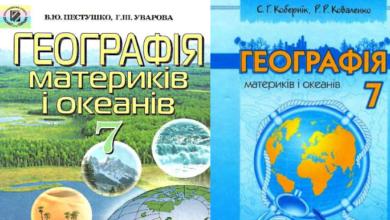 7 клас. Географія - Шкільне життя