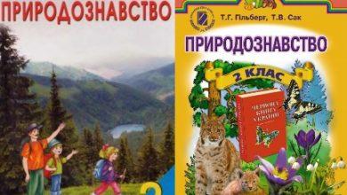2 клас. Природознавство - Шкільне життя