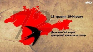 День пам'яті жертв геноциду кримськотатарського народу - Шкільне життя