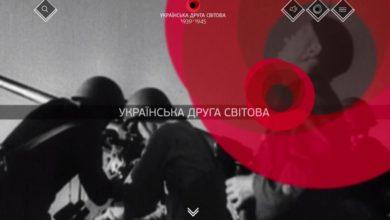 Photo of Сценарій до Дня пам'яті та примирення