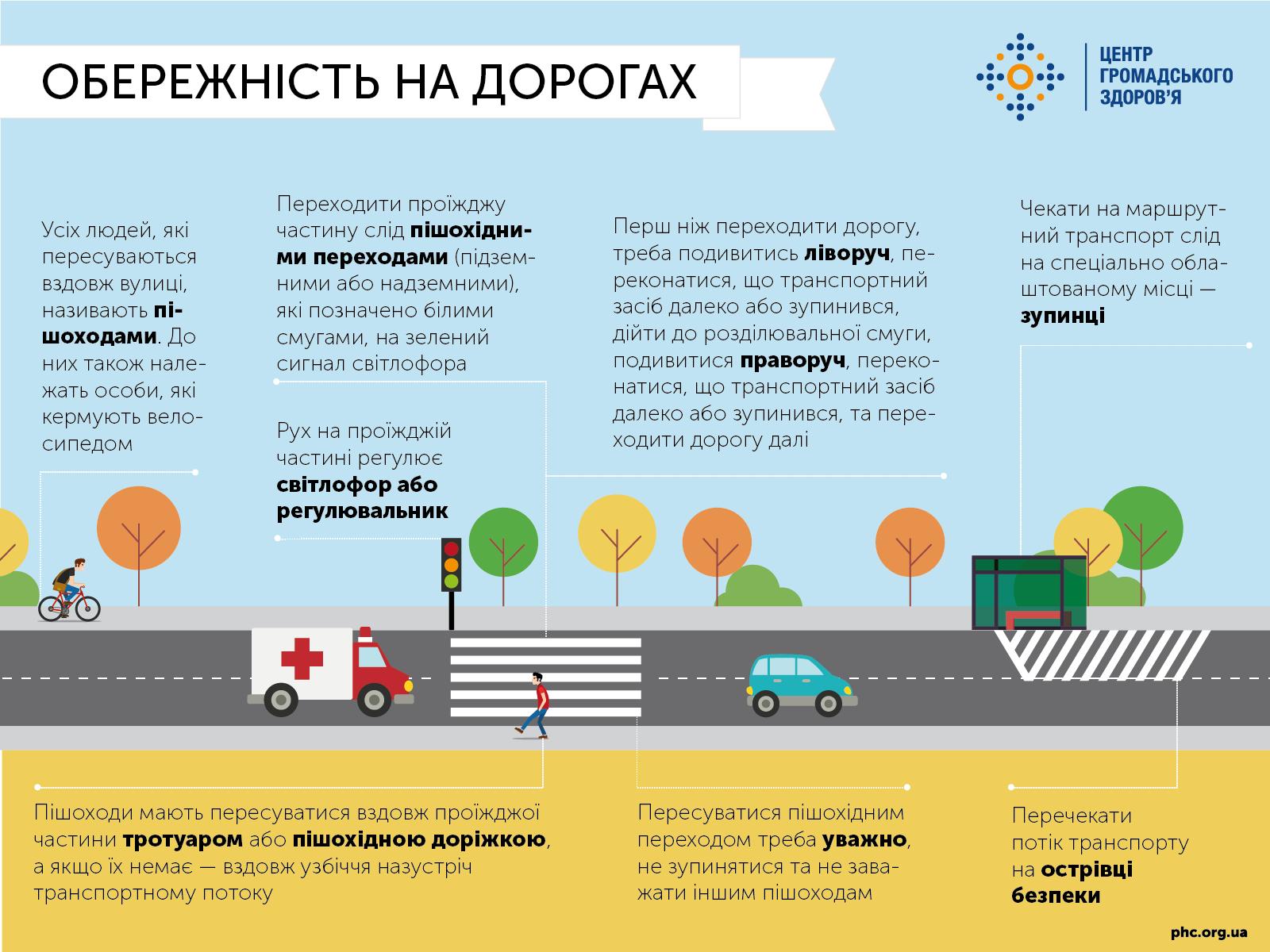 Обережність на дорогах-Шкільне життя