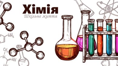 """Картинки по запросу """"картинка хімія"""""""